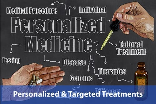 Personalized Precision Targeted Medicine
