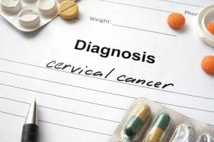 Gynecologic Oncology Cervical Cancer Diagnosis2300
