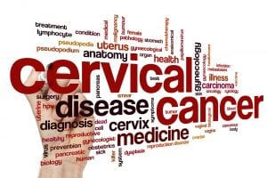 Gynecologic Oncology Cervical cancer word cloud 1