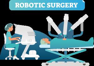 robotic surgery image